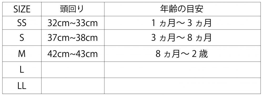 藍の実のサイズ表